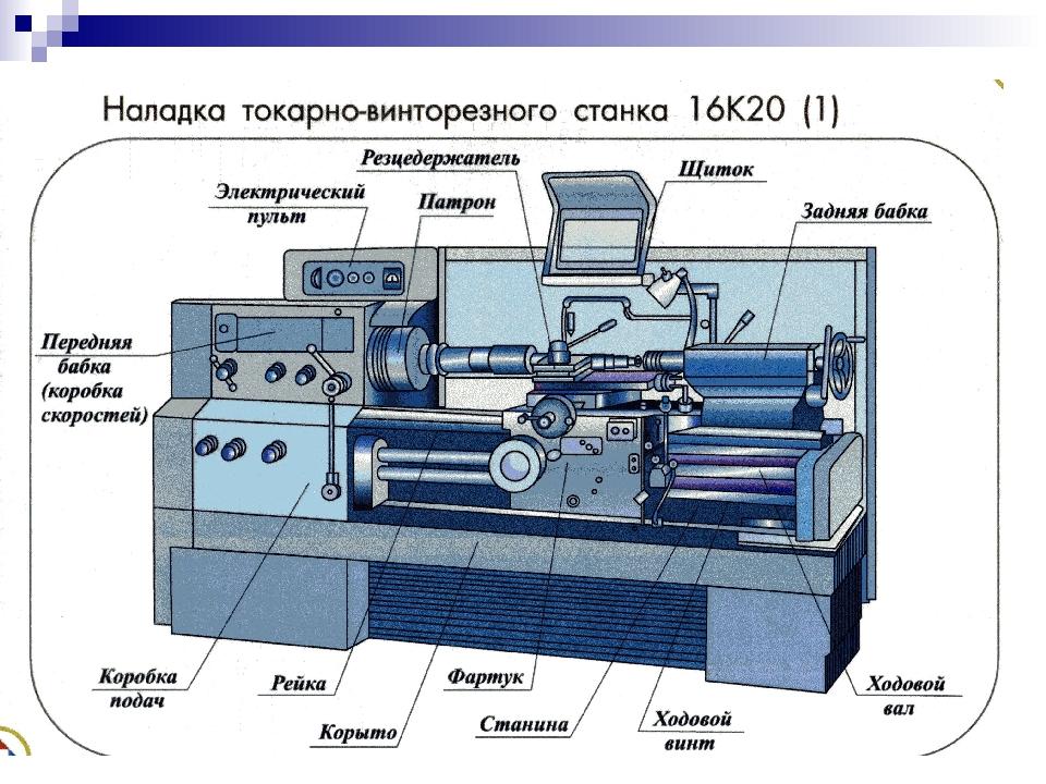 Ремонт токарного станка 16к20 — виды, неисправности, основные узлы