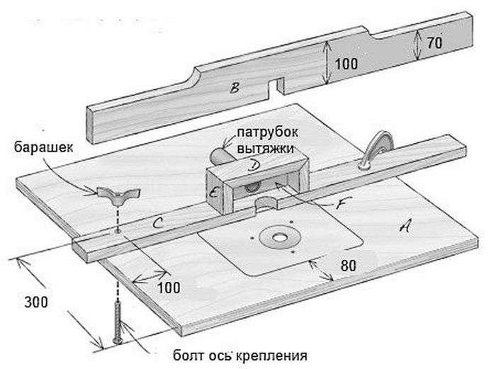 Различные приспособления для фрезера по дереву своими руками