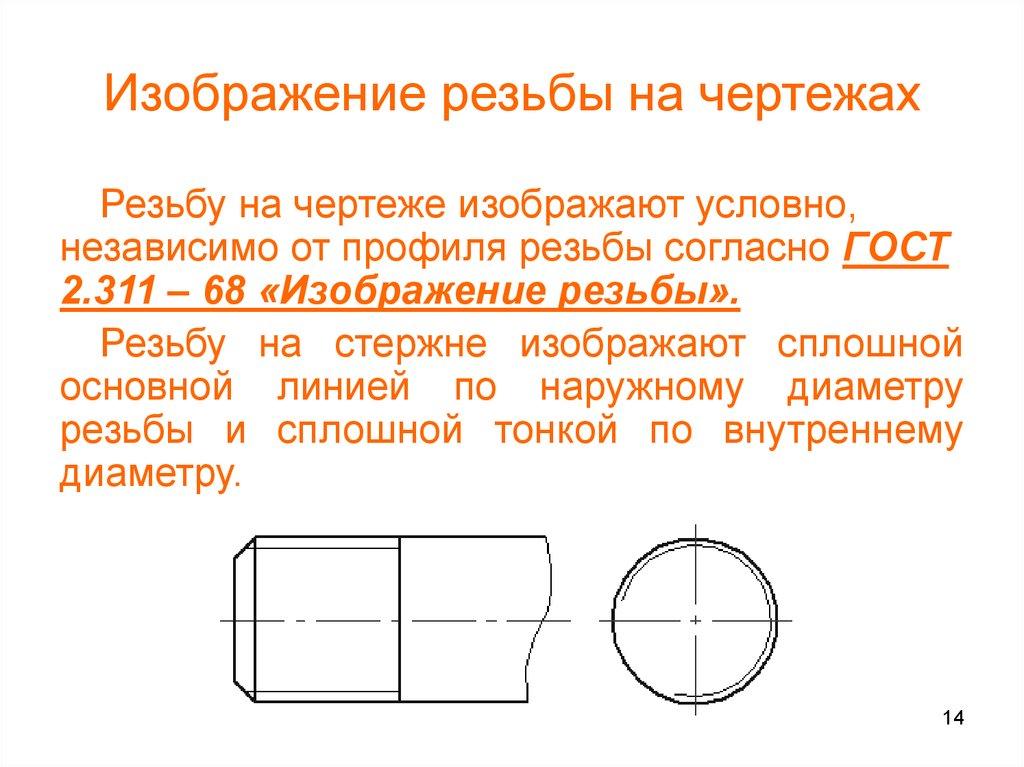 Изображение и обозначение резьбы на чертежах