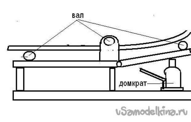Трубогиб своими руками: 8 вариантов как сделать в домашних условиях