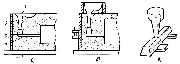 Планирование литниковой системы  .intopage {   background-image: url(images/textura2.jpg);  }