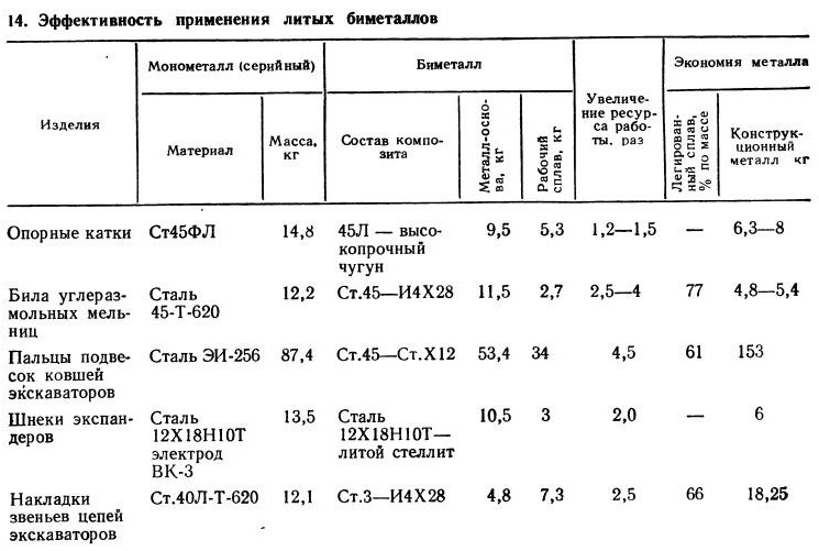 Томпак: состав сплава и характеристики: состав, характеристики, производство, виды