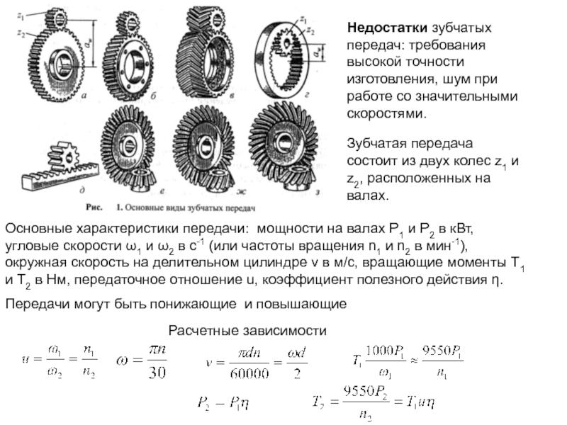 Справочник зубореза - страница 2