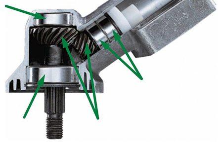 Разборка и ремонт нижнего редуктора мотокосы, триммера – учимся как чинить все самому