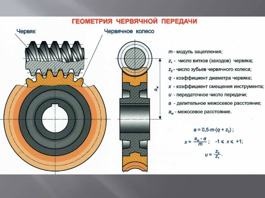 Изготовление червячных колес. изготовление червяков | ооо квадро
