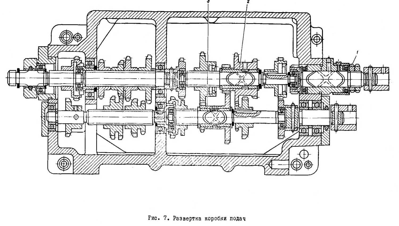 Токарный станок 1м61 инструкция