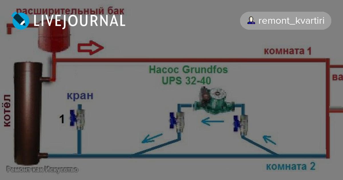 Расчет и подбор насоса для отопления: формулы, примеры, инструкции