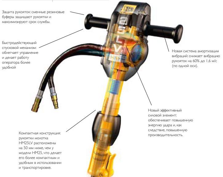 Выбор электрического отбойного молотка