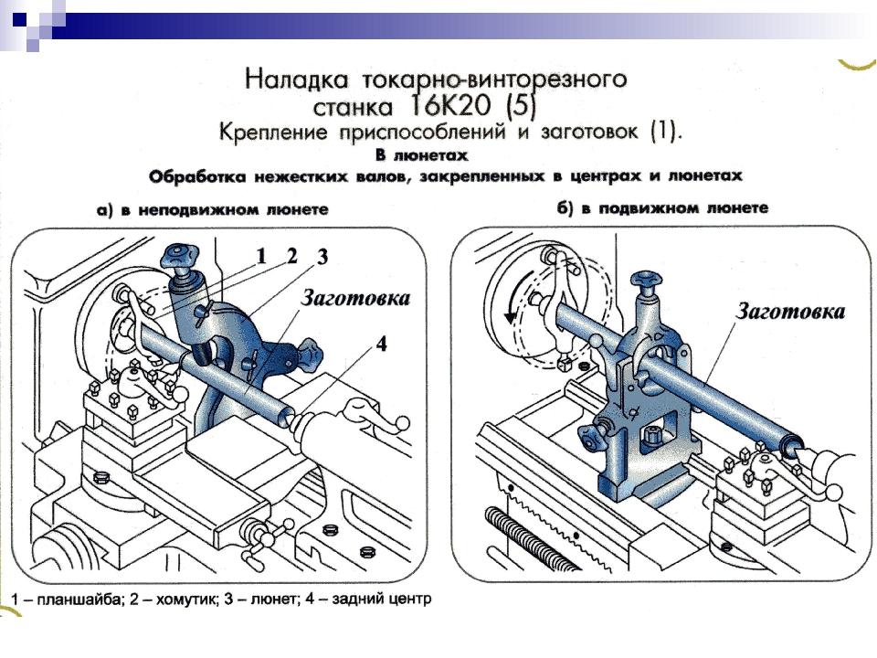Создание деревообрабатывающего станка своими руками