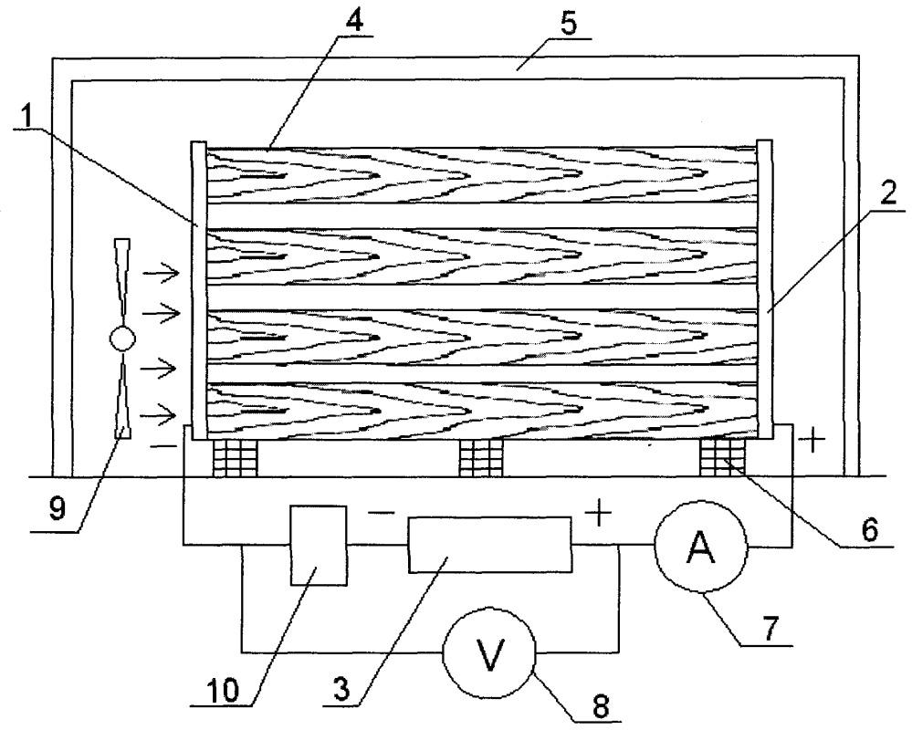 Вакуумная сушильная камера для древесины своими руками | все про металл