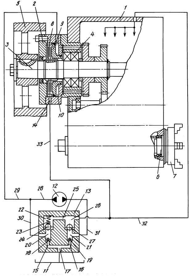 Что являет собой фрезерный станок с чпу с поворотным шпинделем