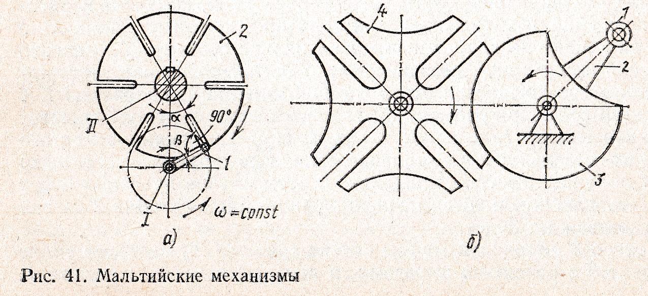 Мальтийский механизм википедия