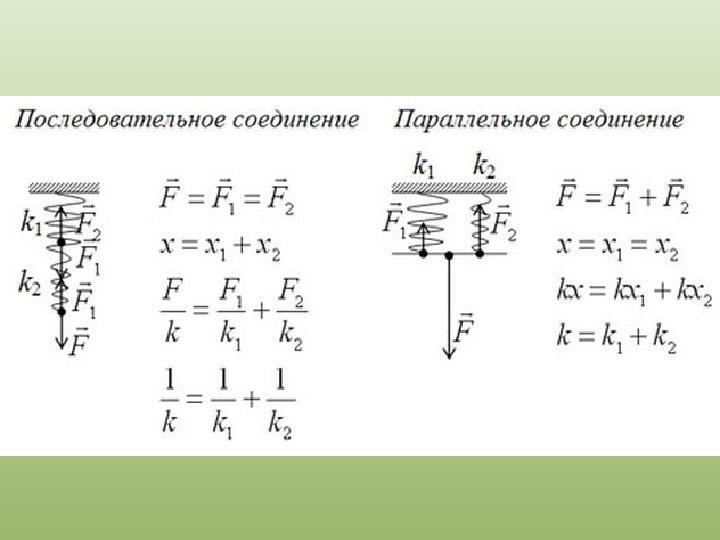 Жесткость пружин при последовательном и параллельном соединении