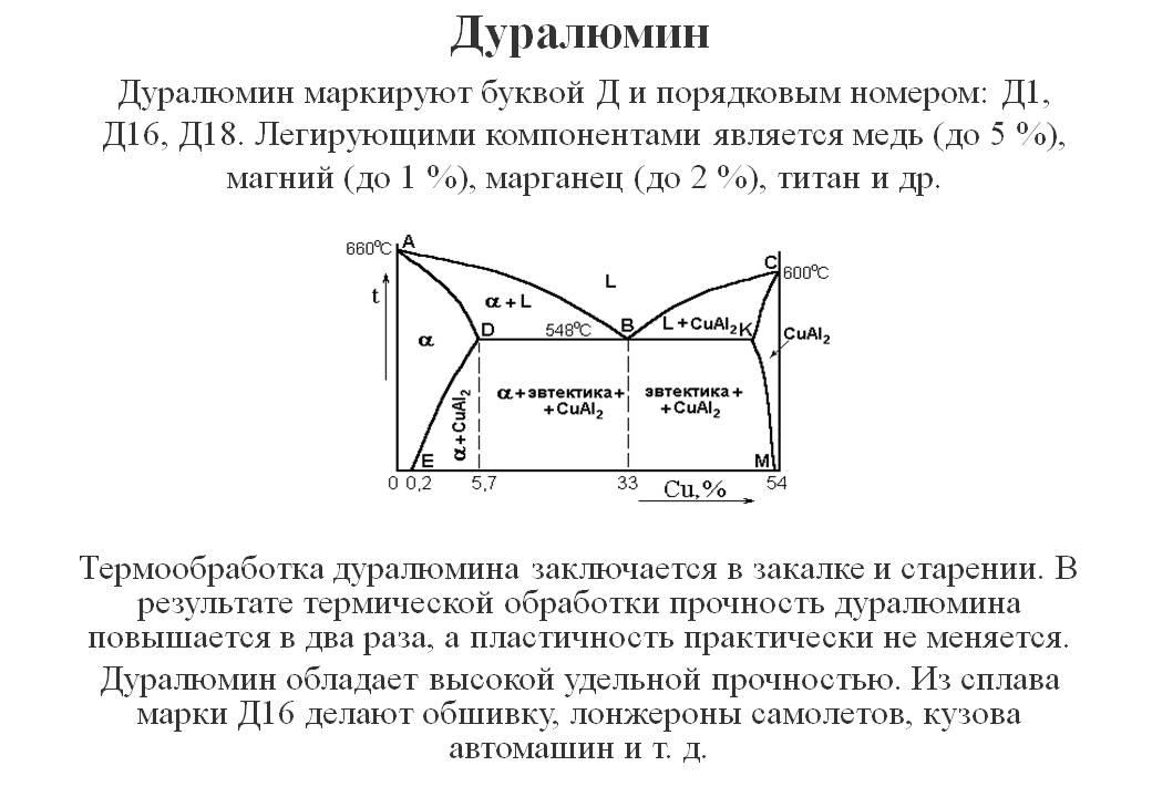 Сплав ад31т — характеристики, состав, применение, термообработка