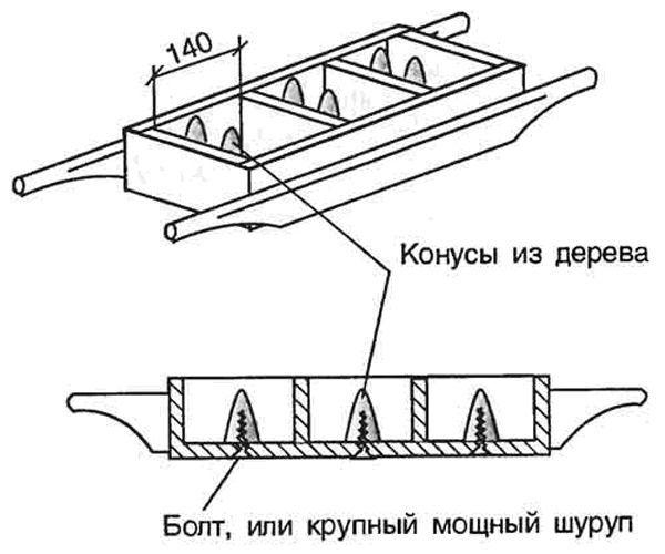 Схема станка для производства шлакоблоков вибрационного типа