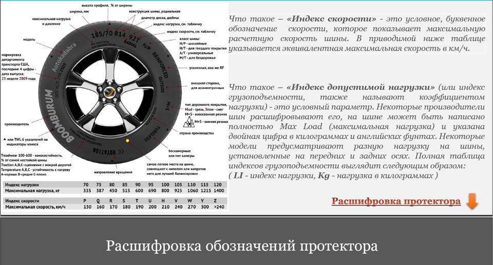 Маркировки на шинах — что обозначают, как расшифровываются