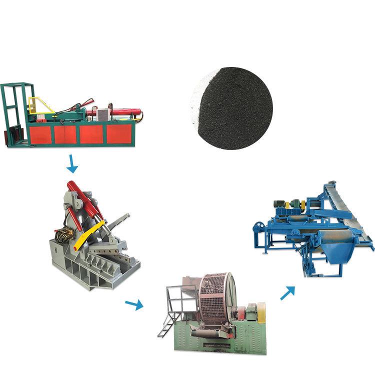 Оборудование для переработки автомобильных резиновых шин в крошку, пиролиз