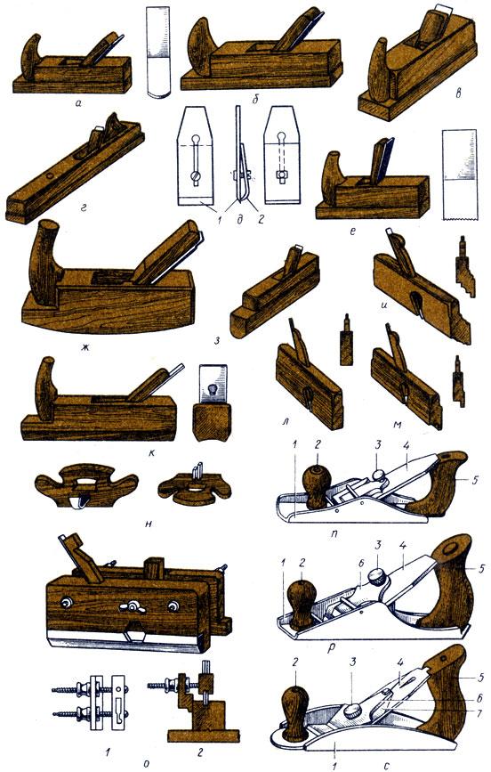 Ручной рубанок по дереву (29 фото): мини и другие виды. из чего состоит? рейтинг лучших моделей высокого качества. как выбрать?