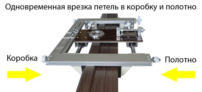 Набор для врезки замков в межкомнатные двери: сверло, фреза и иной инструмент, приспособления