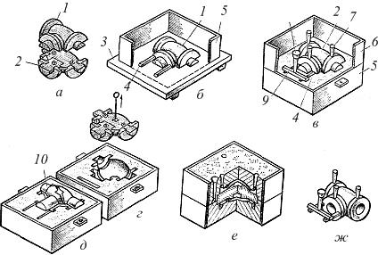 """Презентация на тему: """"содержание: 1. литейное производство как технологический процесс. 2. методы литья: литье в песчаные формы, литье по выплавляемым моделям, литье в кокиль,"""". скачать бесплатно и без регистрации."""