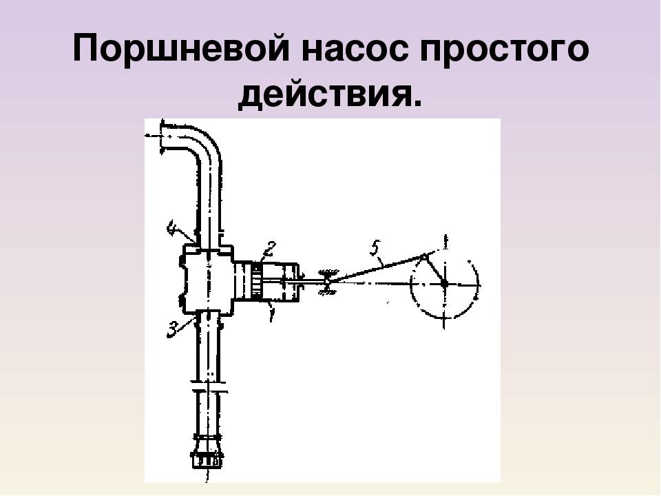 Радиально-поршневой насос принцип работы и устройство