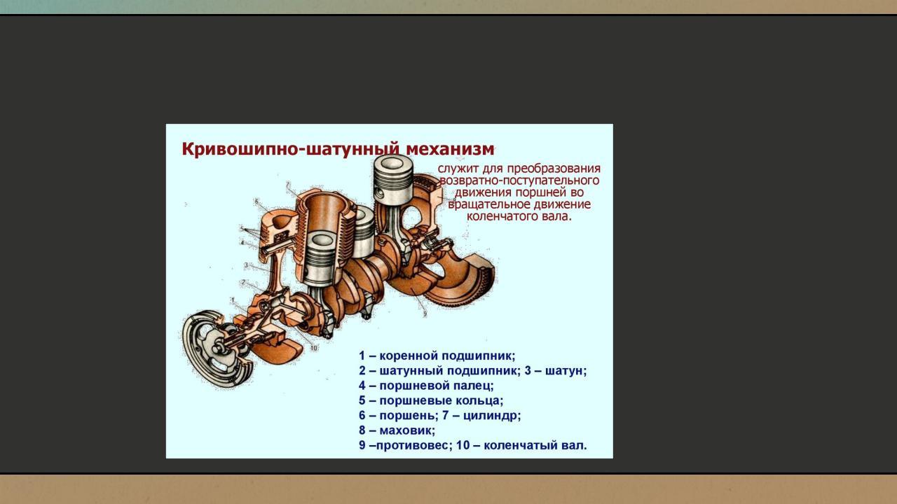 Диагностирование кривошипно-шатунного механизма двигателя | диагностирование автомобиля