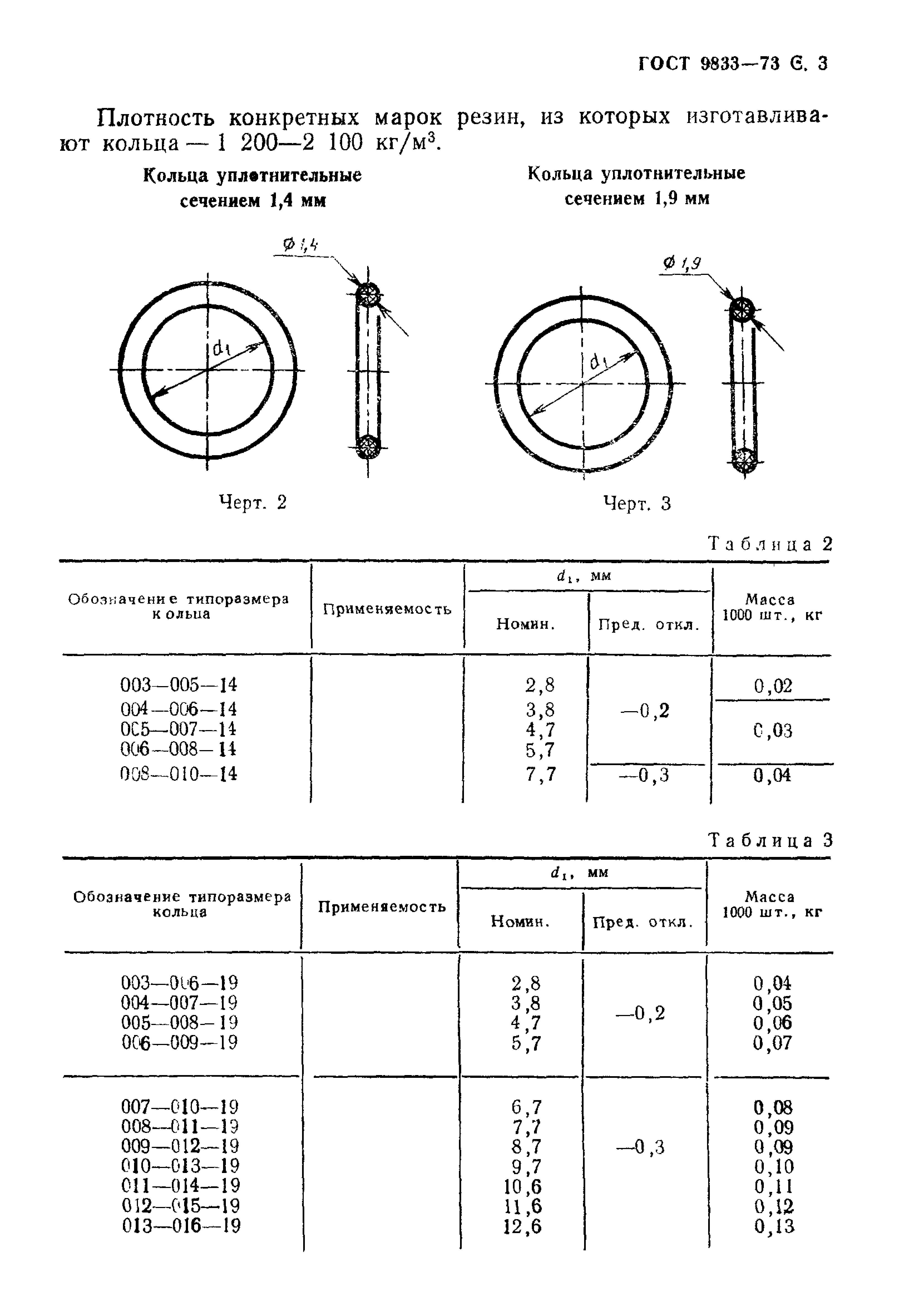 Гост 38-52: кольца резиновые уплотнительные для соединительных головок тормозных рукавов