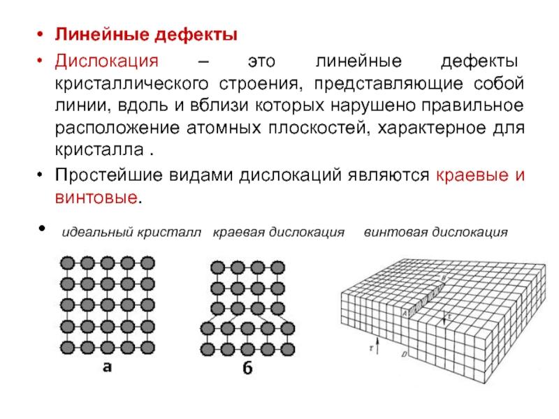 Лекция №1 - кристаллическое строение металлов.