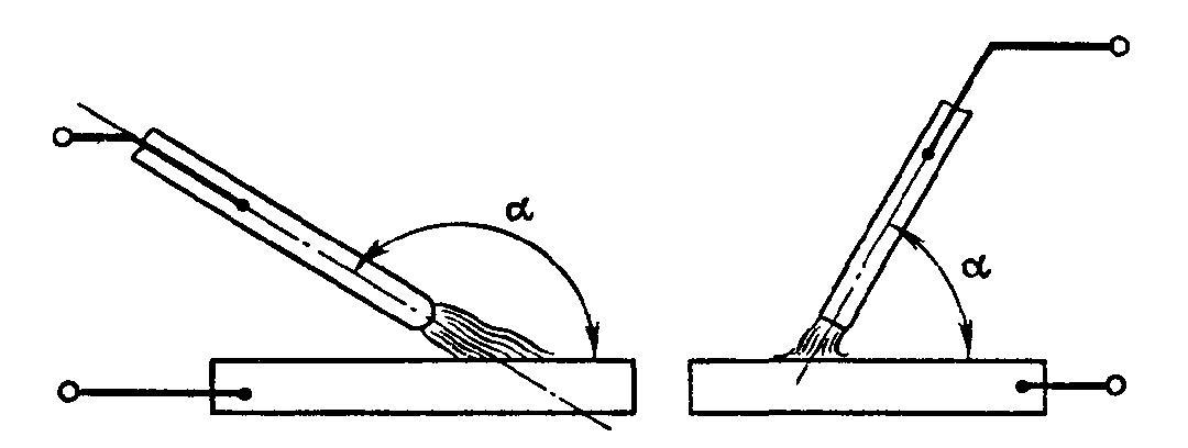 Горение дуги. напряжение дуги, т. е. напряжение между электродом и свариваемым металлом. сварка и резка металлов. дуга при сварке металлическим электродом. процесс возникновения дуги при сварке