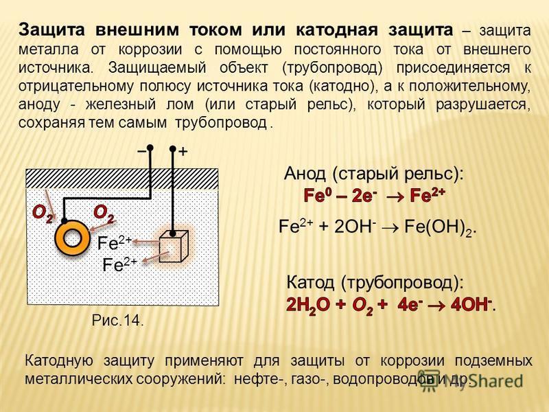 Что входит в защиту металлов от коррозии?