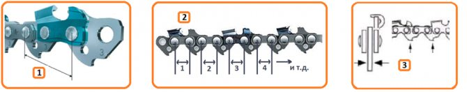 ✅ таблица размера пильной цепи и шины для бензопил - байтрактор.рф