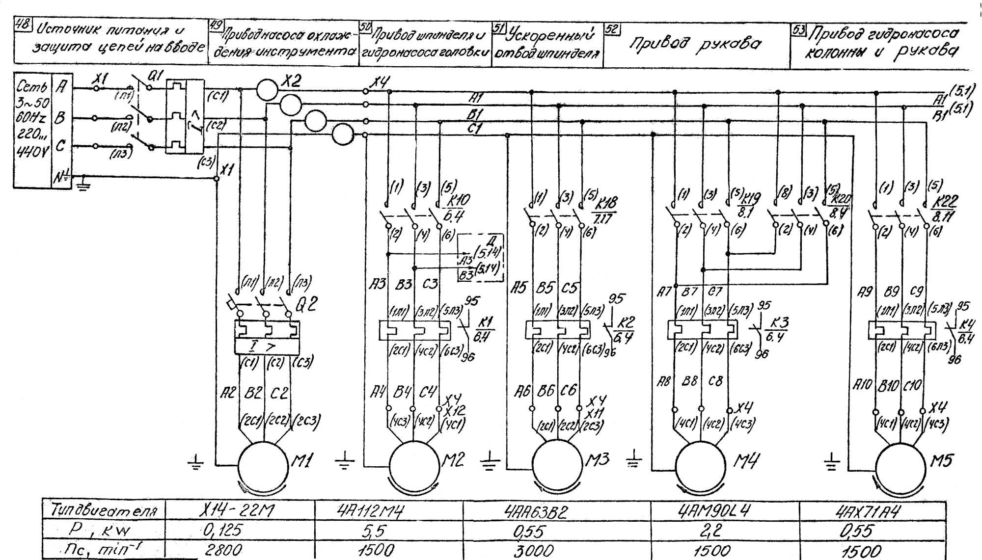 2к550в станок радиально-сверлильный описание, характеристики, схемы