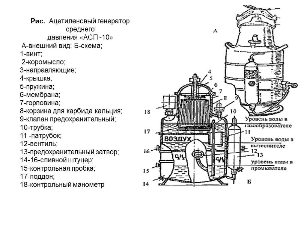 Какое давление в ацетиленовом генераторе