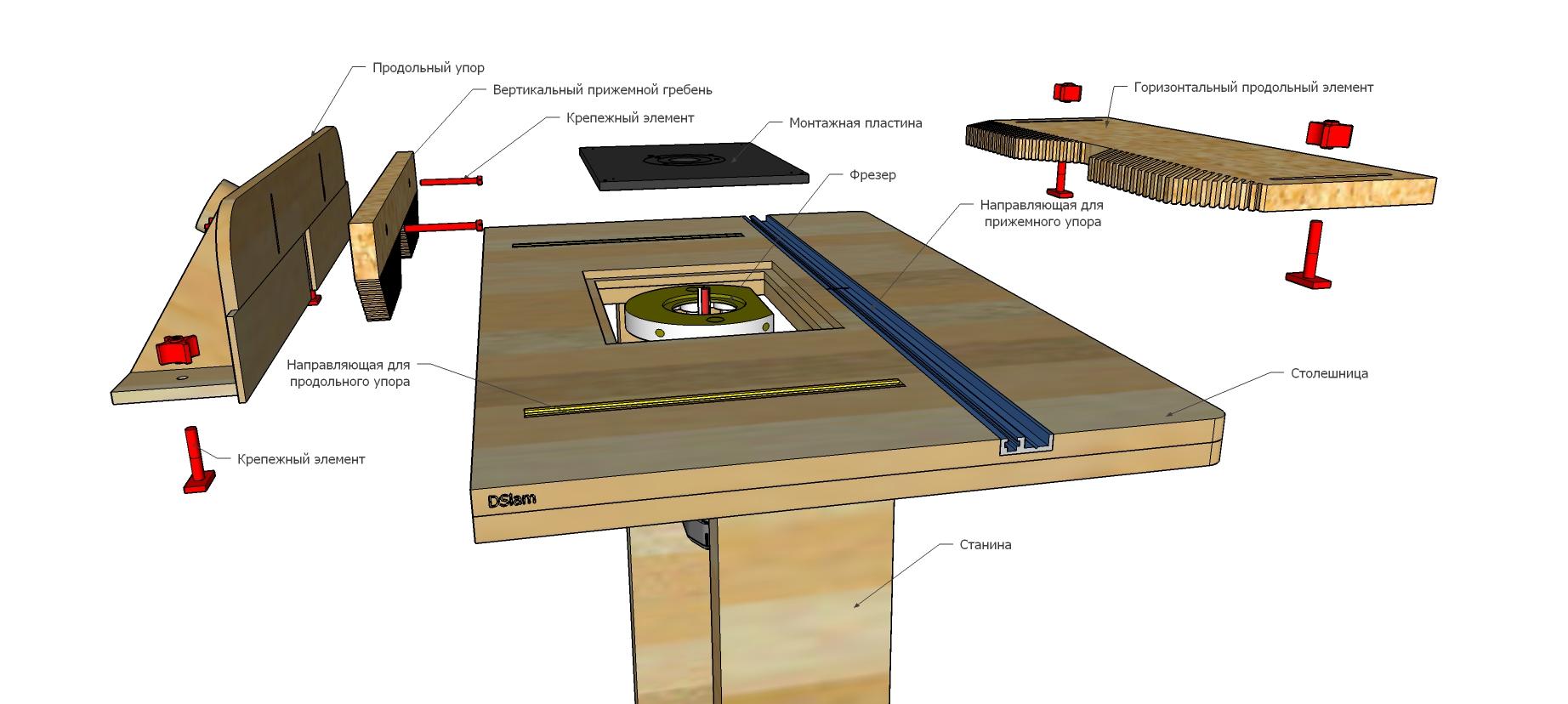 Фрезерный стол своими руками: устройство, чертежи, изготовление