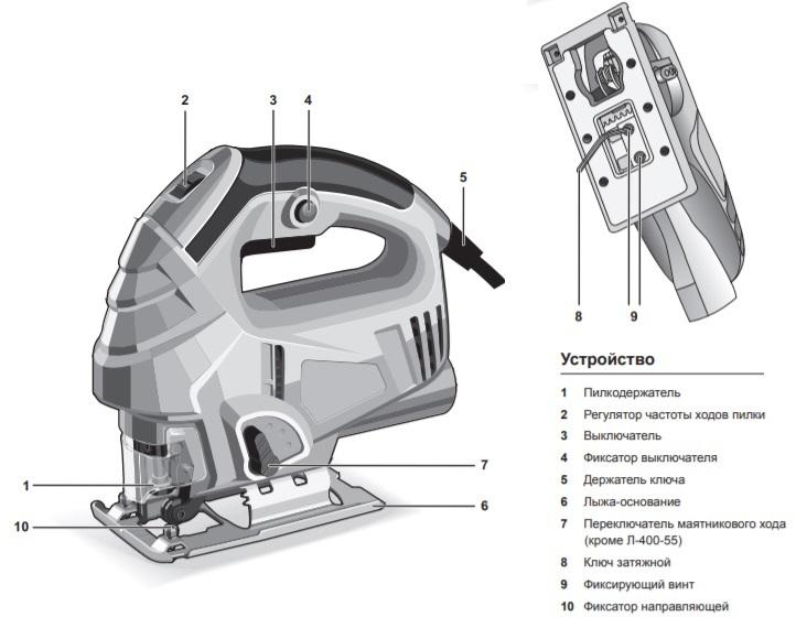 Маятниковый ход лобзика: что это такое, зачем, для чего нужен, электролобзик без хода, что лучше, значит