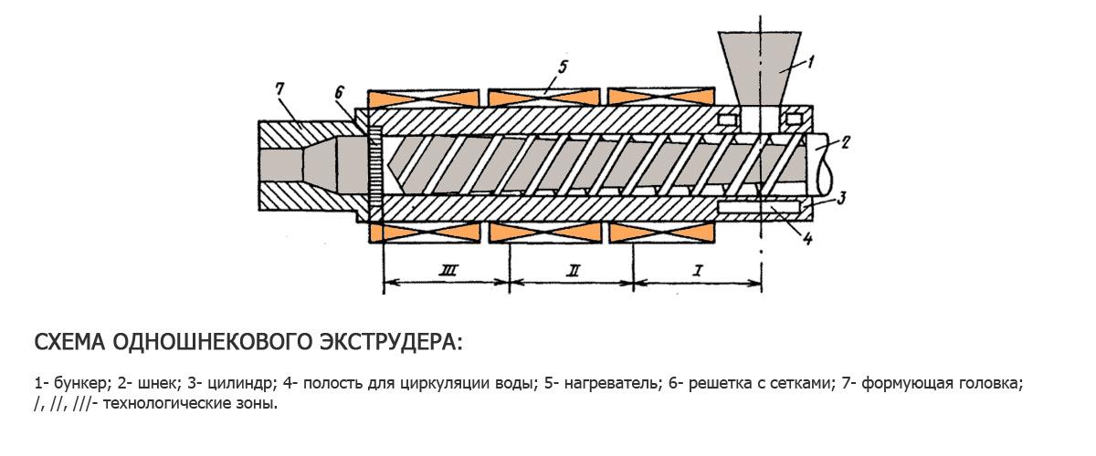 Технология производства сварных конструкций — особенности и основные этапы