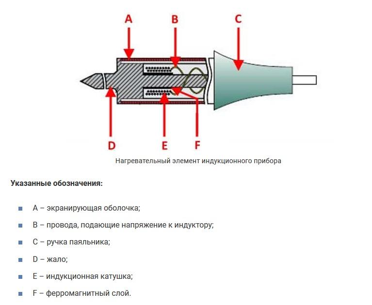 Оборудование для сварки пластмасс