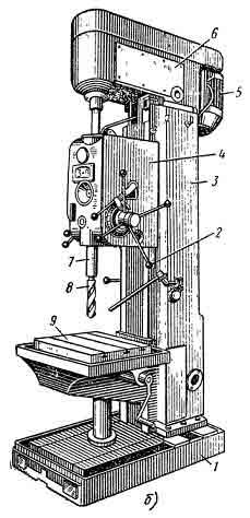 Основные типы сверлильных станков и их обозначение