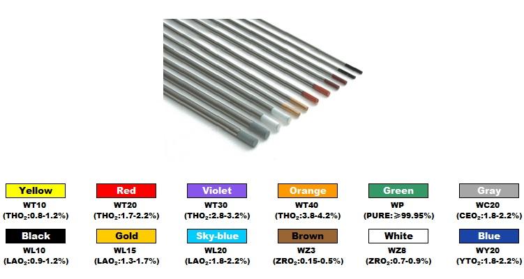 Вольфрамовые электроды для аргонодуговой сварки. различаем по цветам   проинструмент