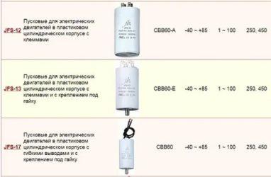 Пусковые конденсаторы для электродвигателей 220в - схема подключения, расчет и цена