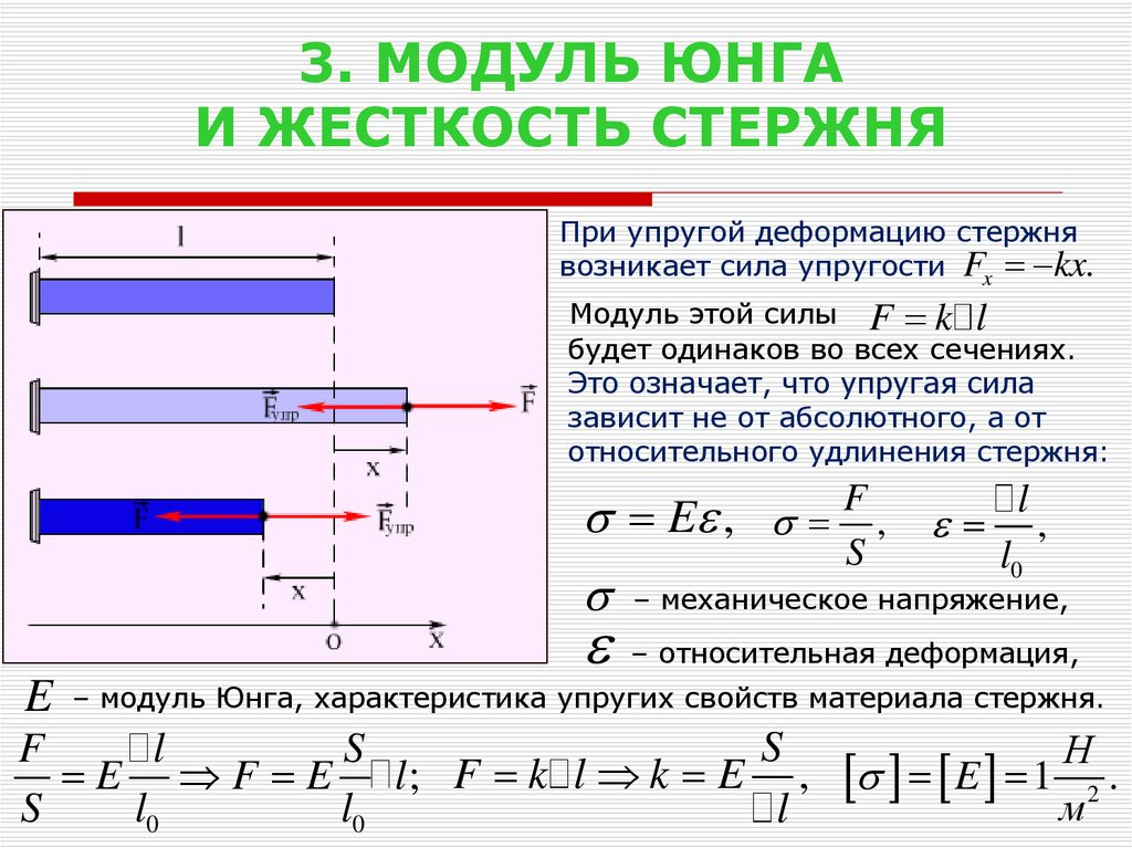 Модуль упругости материалов таблица - морской флот