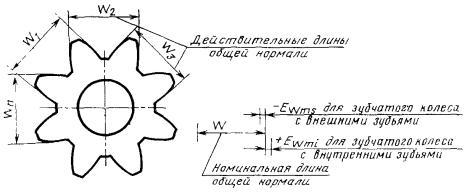 Измерение - длина - общая нормаль  - большая энциклопедия нефти и газа, статья, страница 4