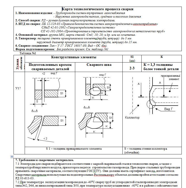 Технологическая карта сварки - трубопроводов, металлоконструкций