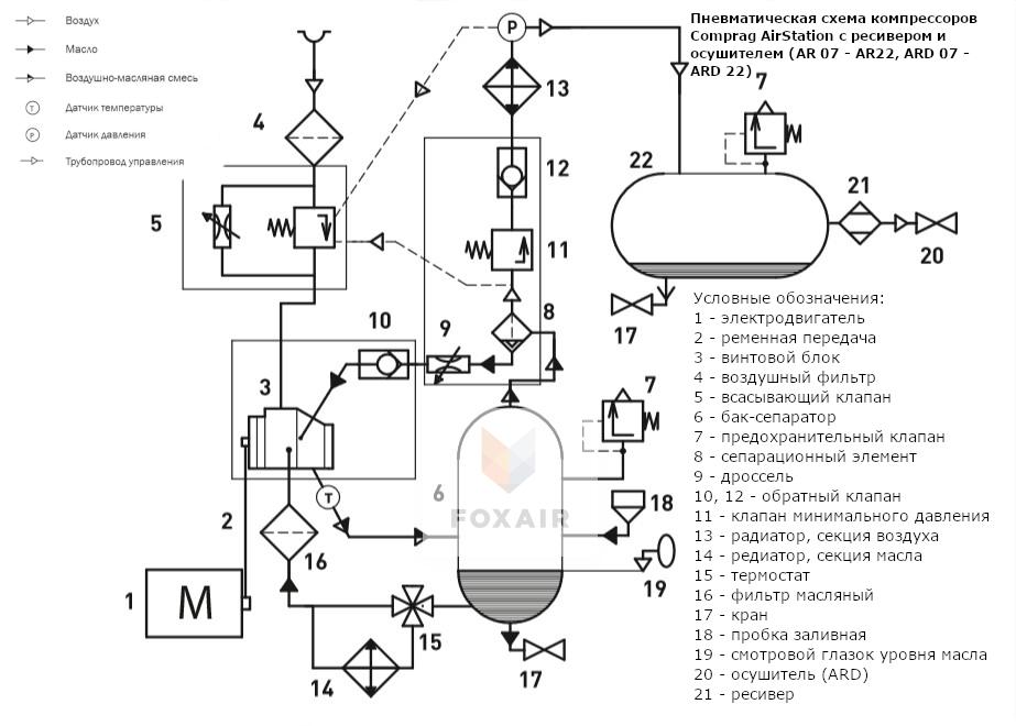 Дополнительный ресивер для компрессора своими руками