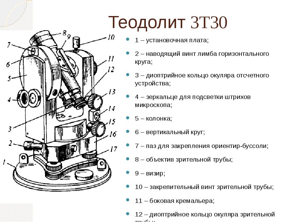 Поверки и исследования теодолита