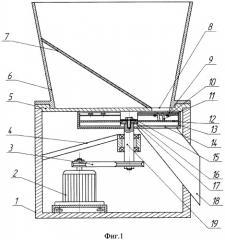 Дробилка для зерна – устройство, виды и изготовление своими руками