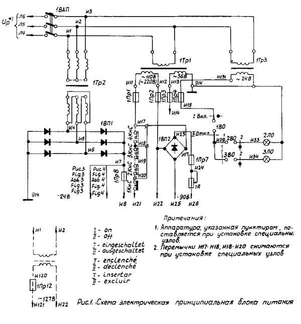 Токарно-карусельный станок 1516: технические характеристики, паспорт