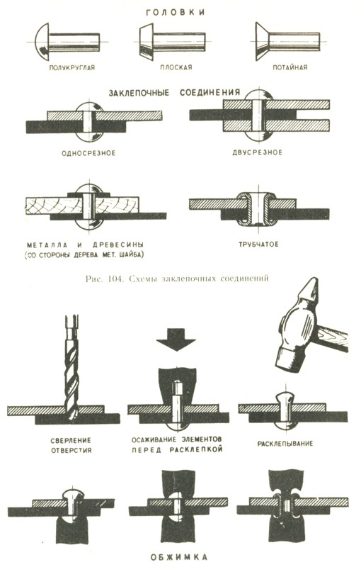Как снять клепки с металла