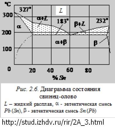 Температура плавления припоя и технические характеристики