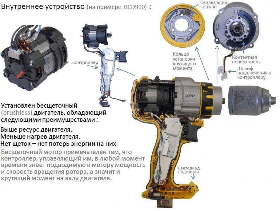 Информация о технологиях инструмента milwaukee fuel
